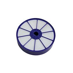 Dyson DC33 Animal, DC33 All Floor Replacement Bundle Filter
